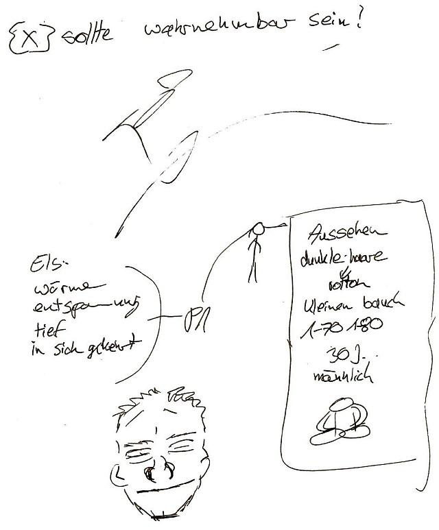 RV - Hoia Baciu-Wald - Session 2 - Personenwahrnehmung