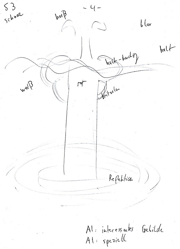 RV - Atome - Erste Skizze