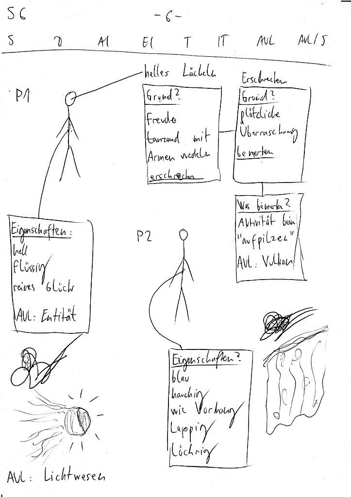 RV - Atome - Personenwahrnehmung