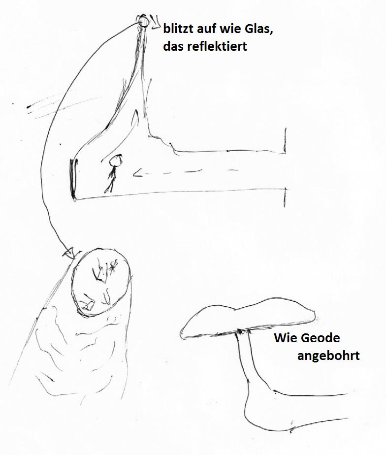 RV - Erdstall - Abseil-Höhle