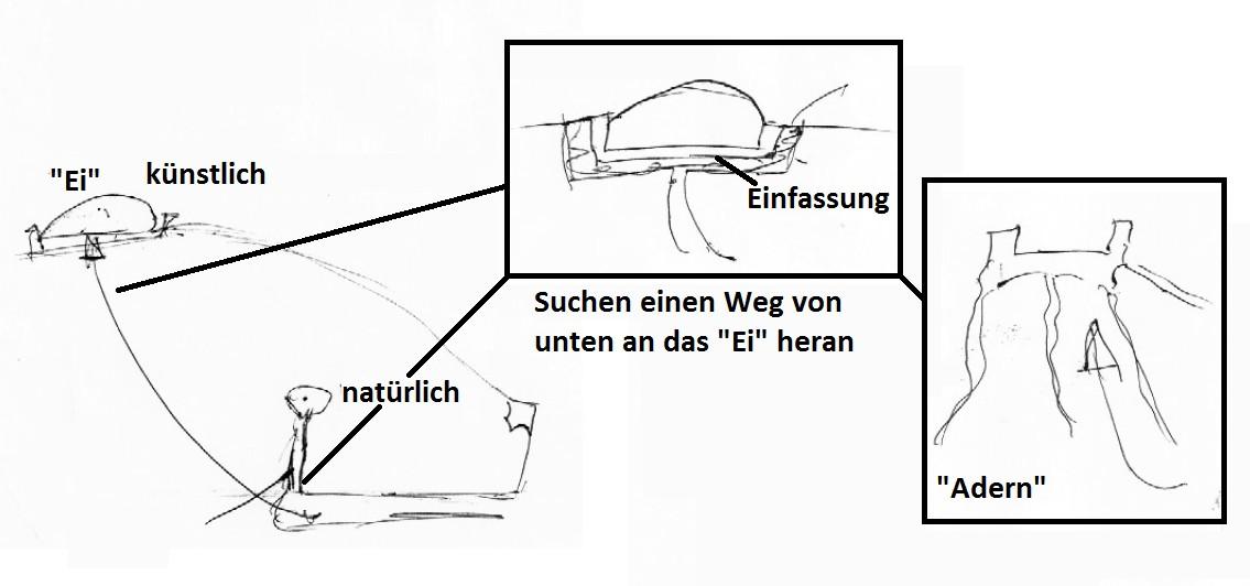 RV - Erdstall - Eiersuche