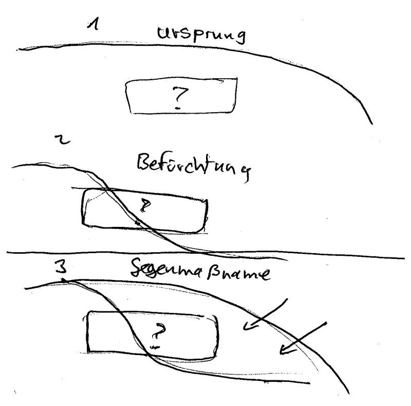 RV - Erdstall - Objektmaßnahmen