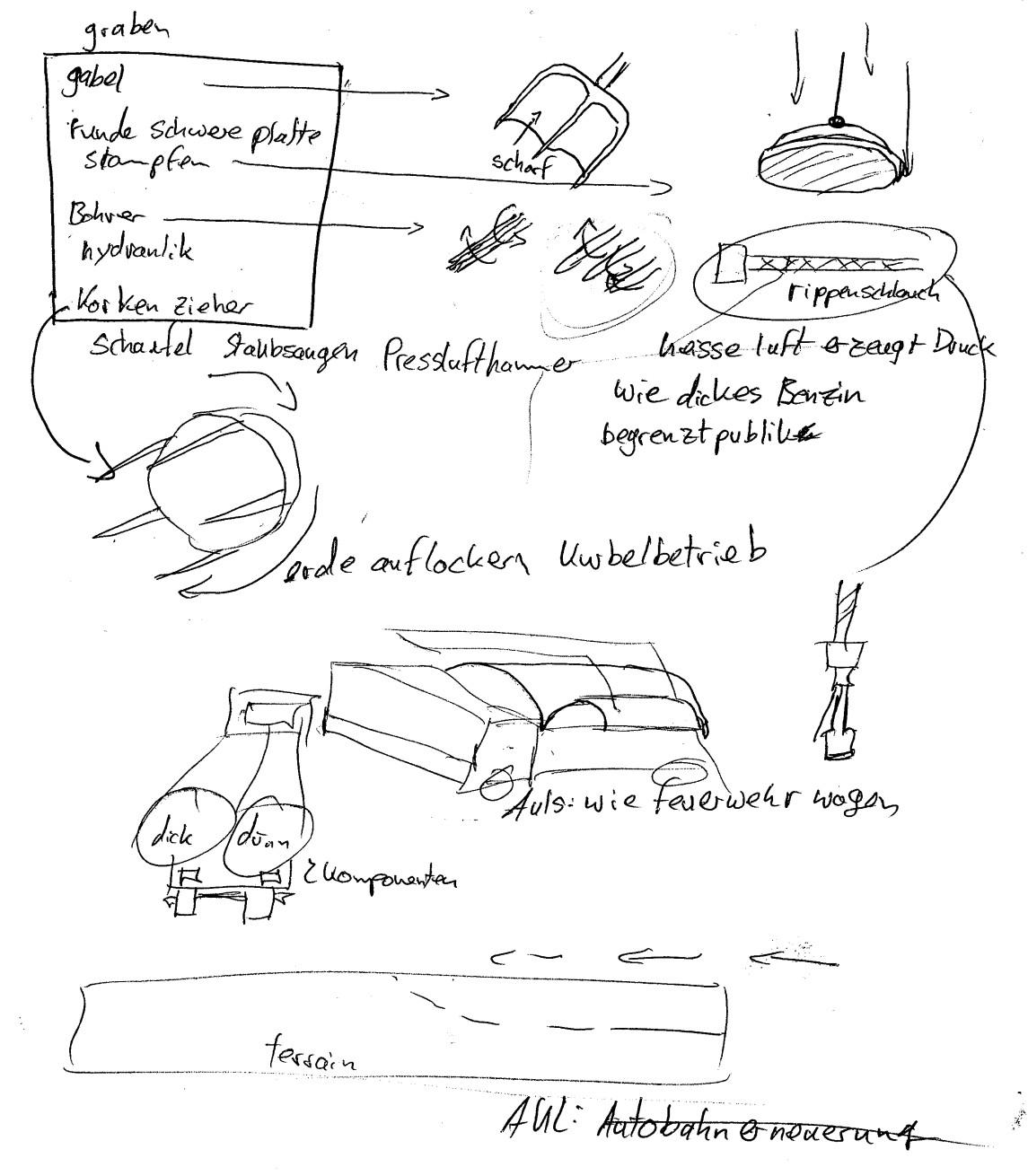 RV - Erdstall - Werkzeuge