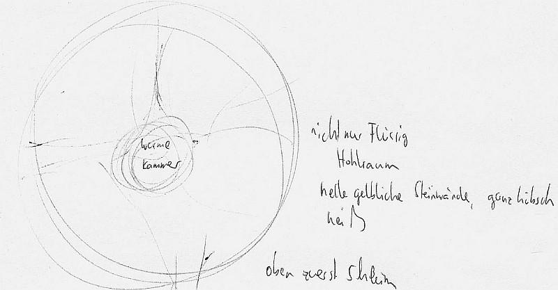 RV - Ceres (weiße Flecken) - S6 - Innen