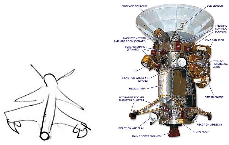 RV - Titan (Target 2) (S6-Cassini)
