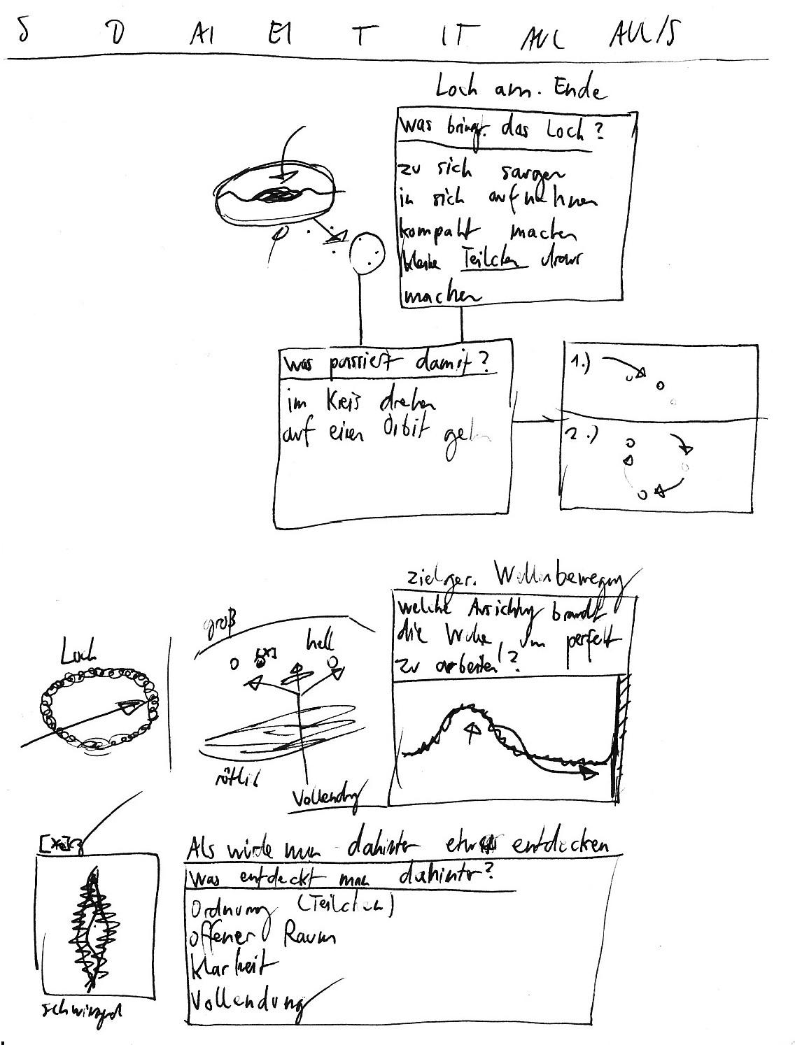 RV - Schwarze Löcher - Wingman - Stufe 6 (Loch)
