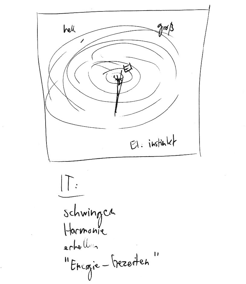 RV - Schwarze Löcher - Wingman - Stufe 6 (Gesamt)