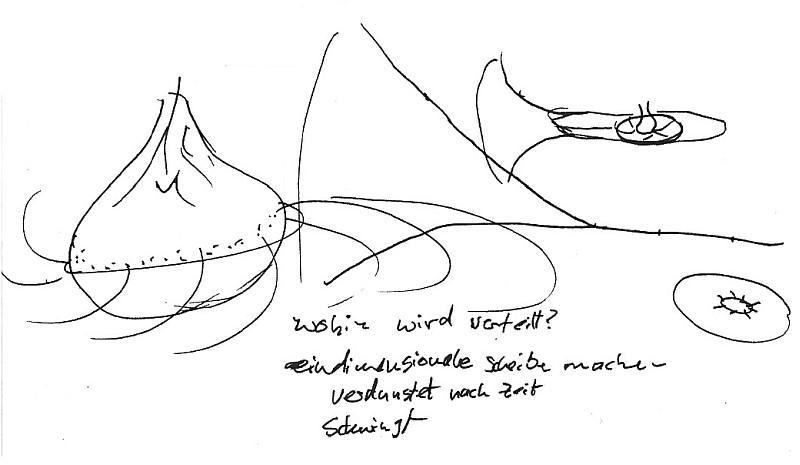 RV - Schwarze Löcher - Bazur - Stufe 6 (Sack)