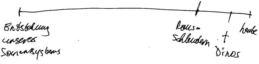 Oumuamua - Stufe 6 (Timeline)