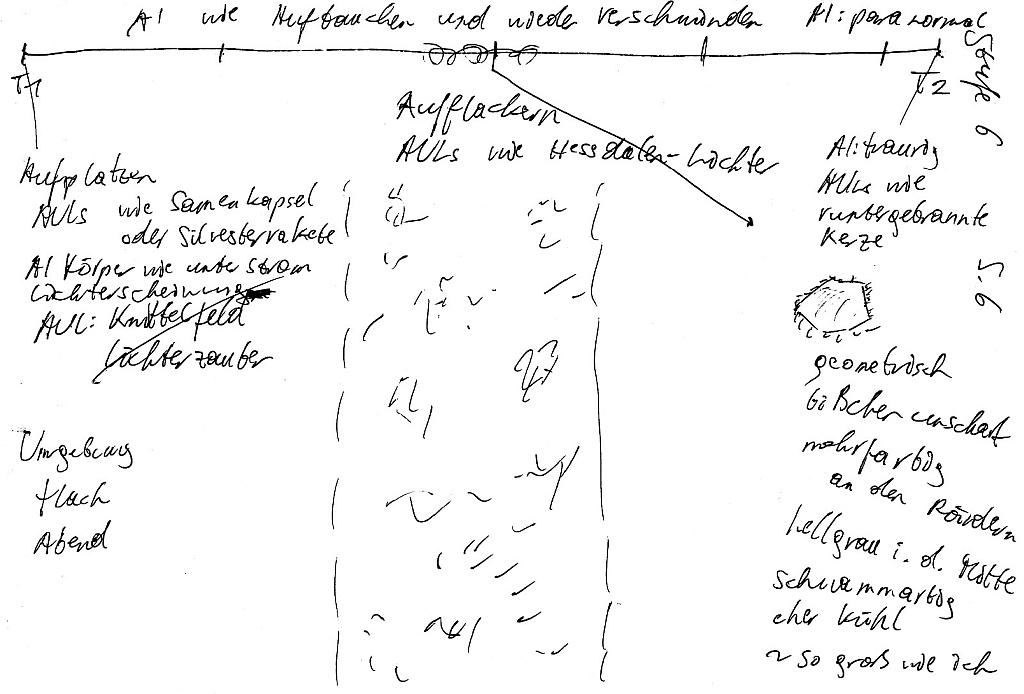 Hackpen Hill - Stufe 6 (Timeline)