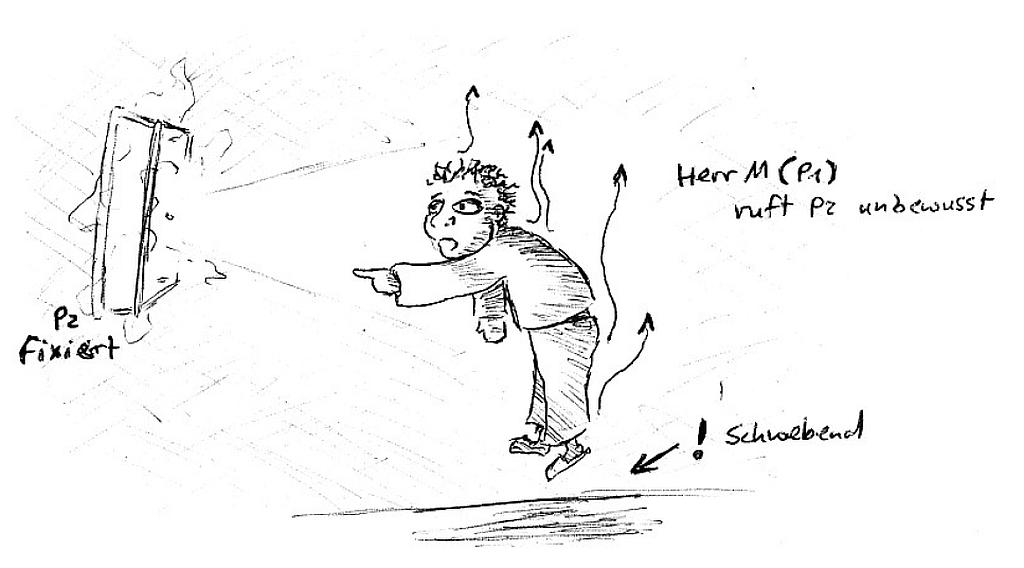 Entführungsprojekt - Herr M. (Zusammenfassung) - Schwebezustand