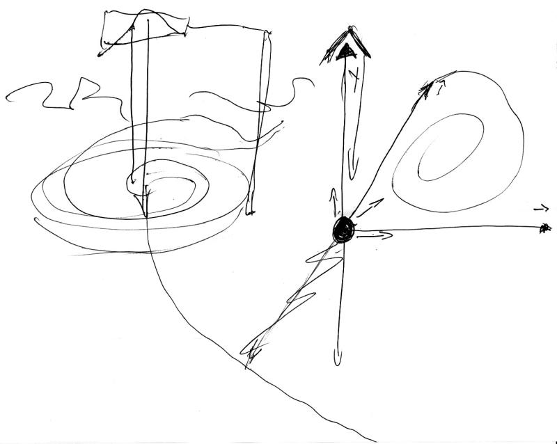Die Lichtfalle (Target 3): Navigationskarte