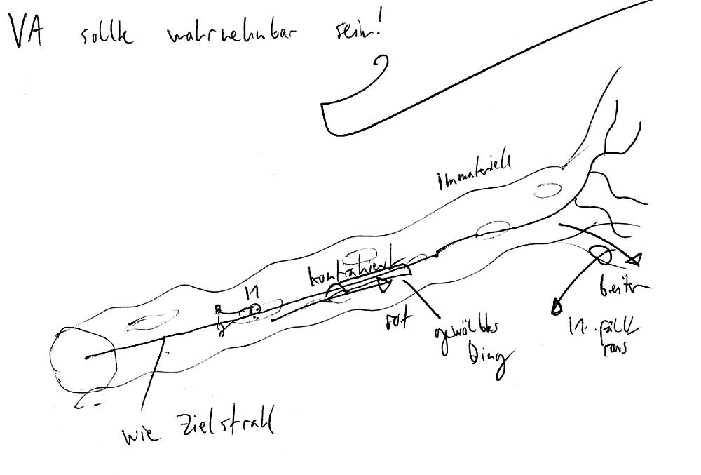 """Die Lichtfalle (Target 4): Tunnel mit """"Leitstrahl"""""""