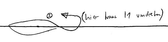Die Lichtfalle (Target 4): Timeline (Umkehrmöglichkeit 1)