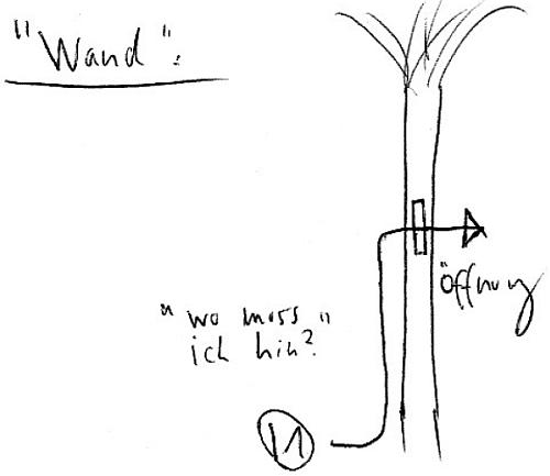 Die Lichtfalle (Target 4): Timeline (Wand)