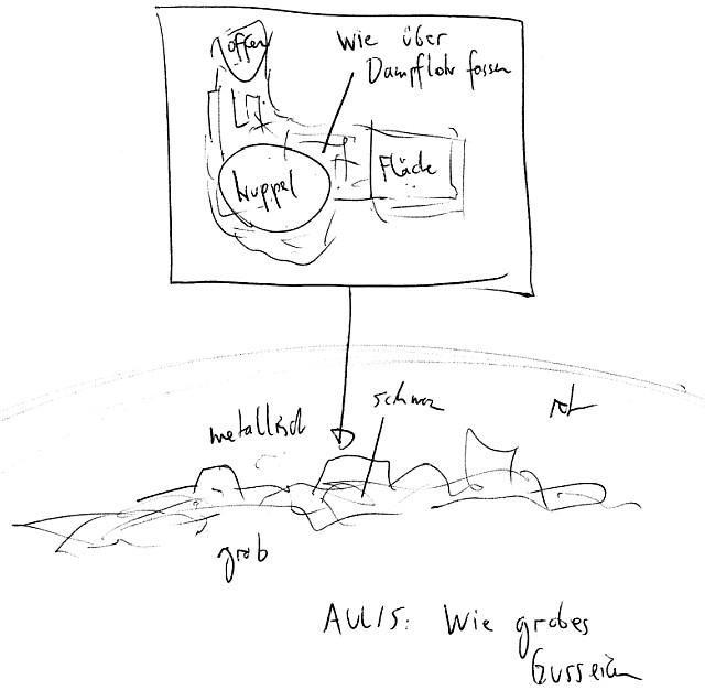 Ostsee-Anomalie (Updates): X (Oberflächendetails)